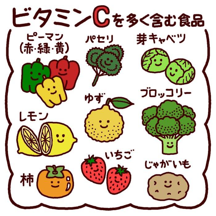 ビタミンAの効果効能とビタミンAを含む食材&レ …